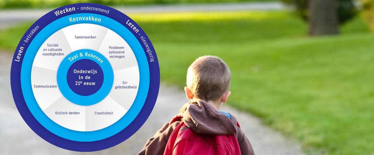 Communicatie/omgang tussen school en ouders